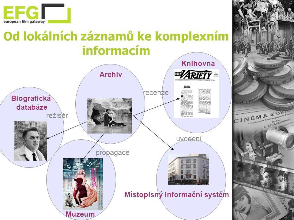 Od lokálních záznamů ke komplexním informacím recenze uvedení režisér propagace Muzeum Biografická databáze Archiv Knihovna Místopisný informační systém