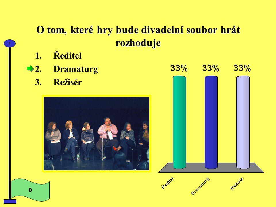 O tom, které hry bude divadelní soubor hrát rozhoduje 0 5 1.Ředitel 2.Dramaturg 3.Režisér