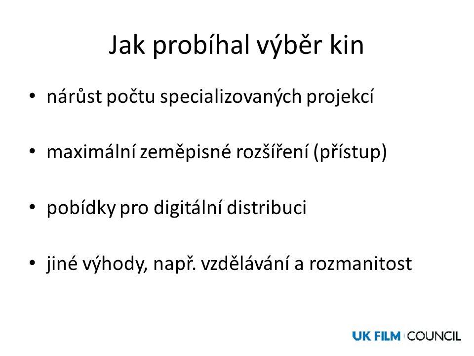 Jak probíhal výběr kin • nárůst počtu specializovaných projekcí • maximální zeměpisné rozšíření (přístup) • pobídky pro digitální distribuci • jiné výhody, např.
