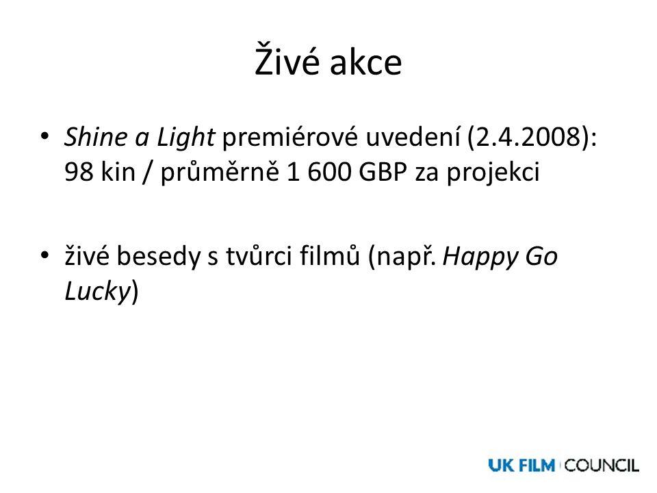 Živé akce • Shine a Light premiérové uvedení (2.4.2008): 98 kin / průměrně 1 600 GBP za projekci • živé besedy s tvůrci filmů (např.