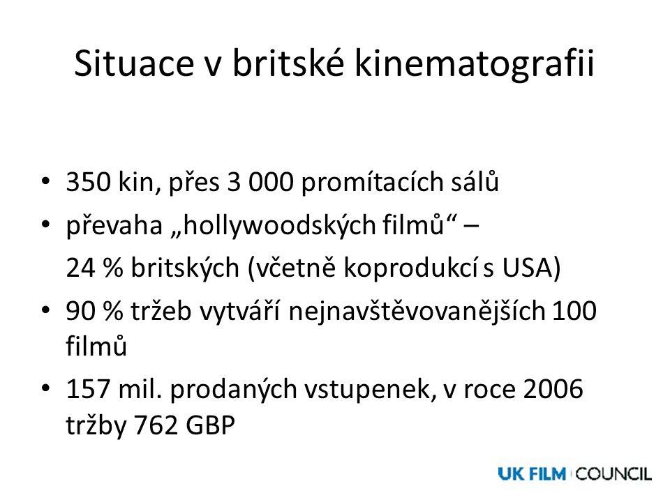 """Situace v britské kinematografii • 350 kin, přes 3 000 promítacích sálů • převaha """"hollywoodských filmů – 24 % britských (včetně koprodukcí s USA) • 90 % tržeb vytváří nejnavštěvovanějších 100 filmů • 157 mil."""