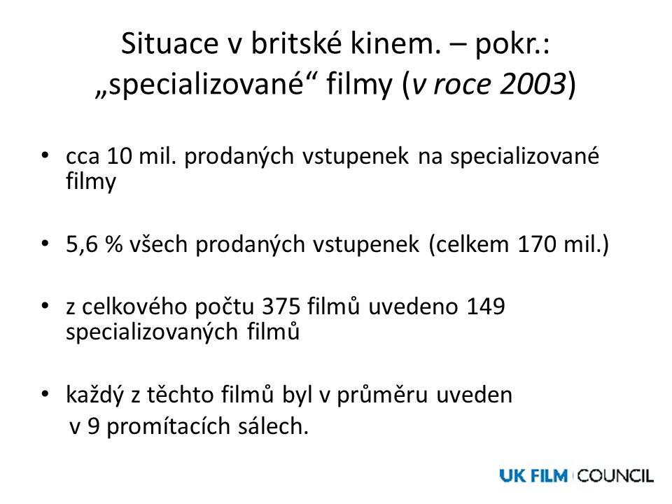 """Situace v britské kinem.– pokr.: """"specializované filmy (v roce 2003) • cca 10 mil."""