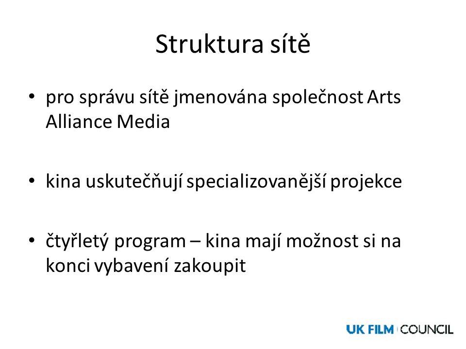 Struktura sítě • pro správu sítě jmenována společnost Arts Alliance Media • kina uskutečňují specializovanější projekce • čtyřletý program – kina mají možnost si na konci vybavení zakoupit