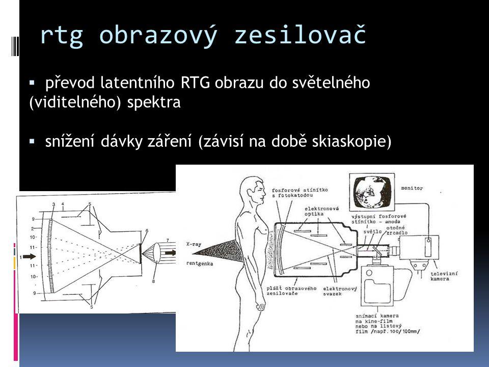  převod latentního RTG obrazu do světelného (viditelného) spektra  snížení dávky záření (závisí na době skiaskopie) rtg obrazový zesilovač