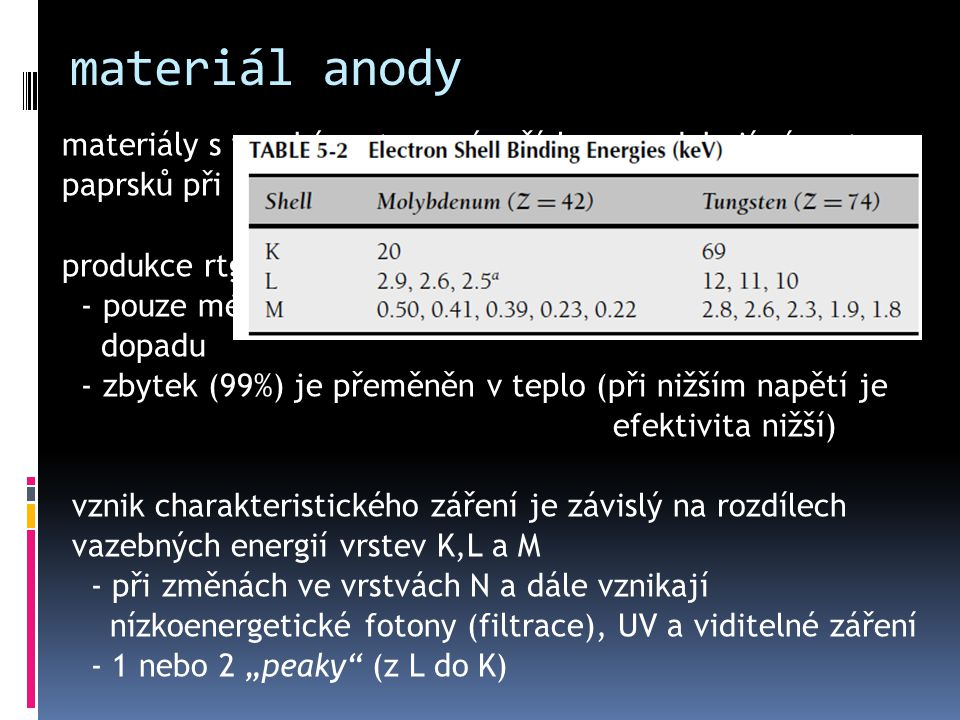 materiál anody materiály s vysokým atomovým číslem produkují více rtg paprsků při brzdném procesu produkce rtg záření je velmi neefektivní proces - po