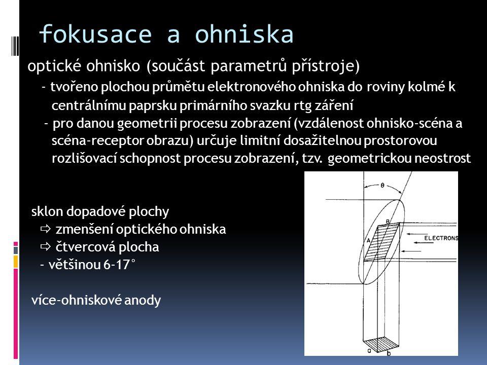 fokusace a ohniska optické ohnisko (součást parametrů přístroje) - tvořeno plochou průmětu elektronového ohniska do roviny kolmé k centrálnímu paprsku