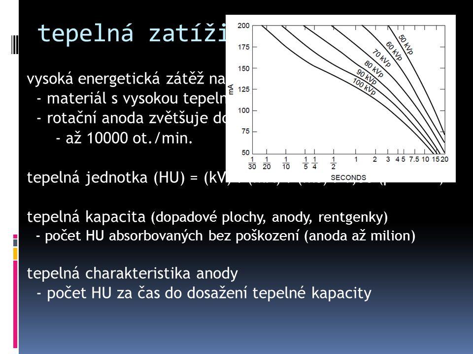 tepelná zatížitelnost vysoká energetická zátěž na malé ploše - materiál s vysokou tepelnou vodivostí - rotační anoda zvětšuje dopadovou plochu - až 10