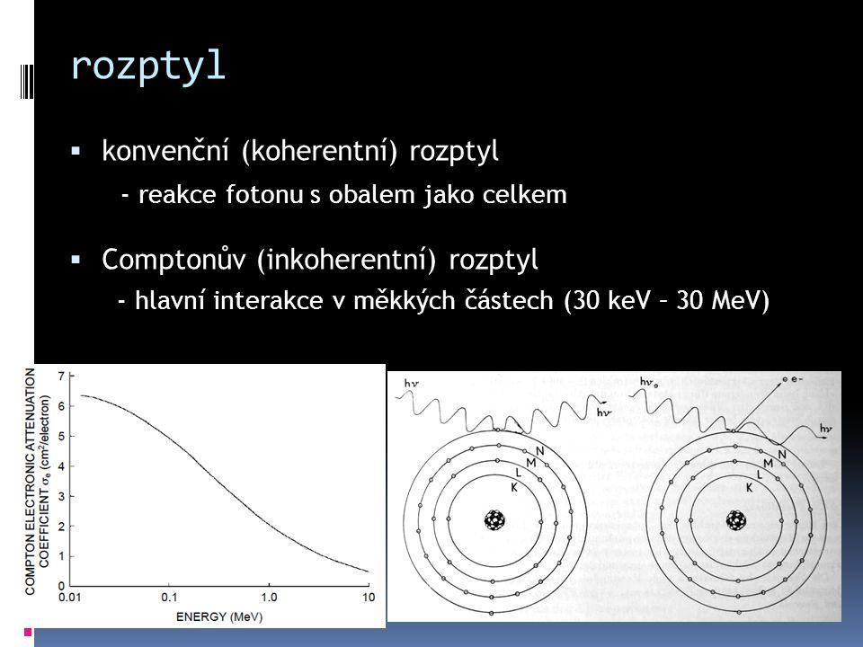 rozptyl  konvenční (koherentní) rozptyl - reakce fotonu s obalem jako celkem  Comptonův (inkoherentní) rozptyl - hlavní interakce v měkkých částech