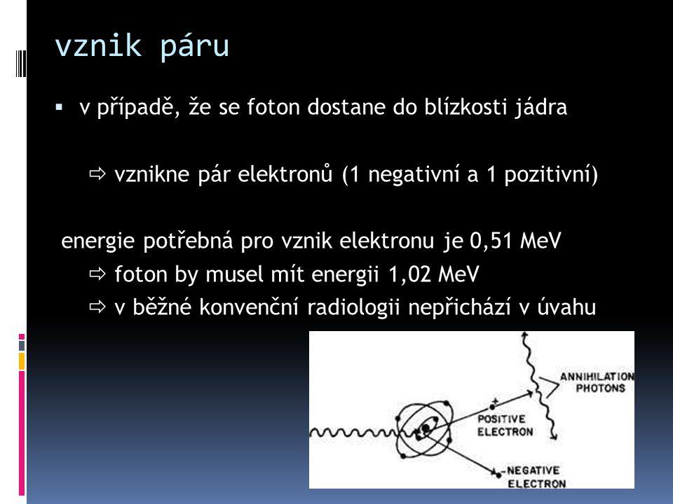 vznik páru  v případě, že se foton dostane do blízkosti jádra  vznikne pár elektronů (1 negativní a 1 pozitivní) energie potřebná pro vznik elektron
