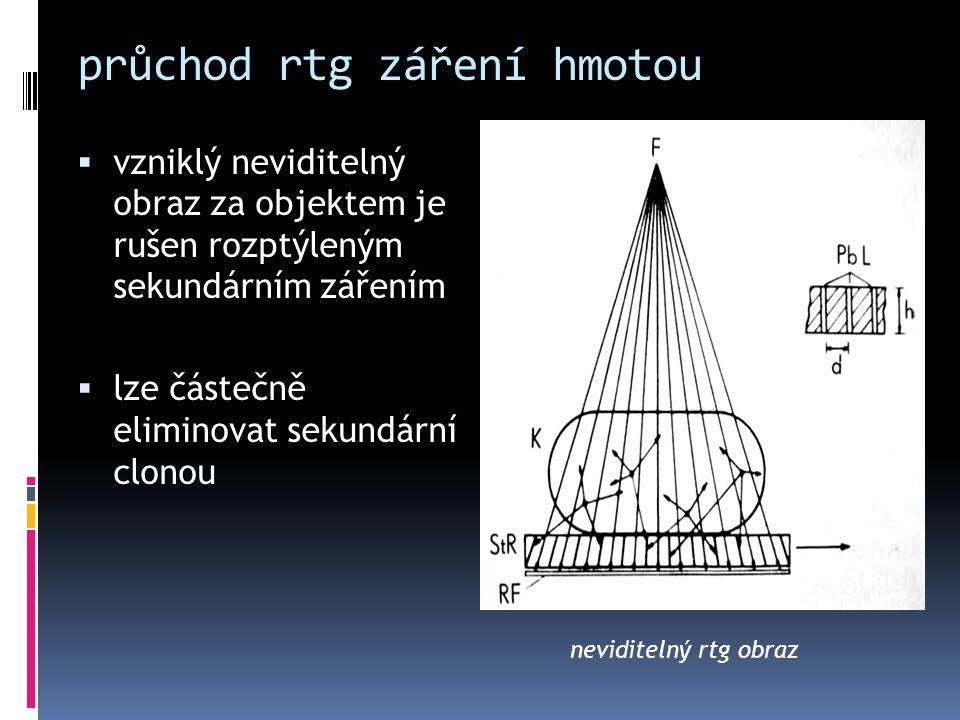 průchod rtg záření hmotou  vzniklý neviditelný obraz za objektem je rušen rozptýleným sekundárním zářením  lze částečně eliminovat sekundární clonou