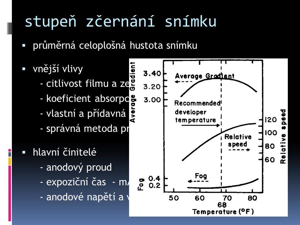 stupeň zčernání snímku  průměrná celoplošná hustota snímku  vnější vlivy - citlivost filmu a zesilovací fólie - koeficient absorpce v sekundární clo