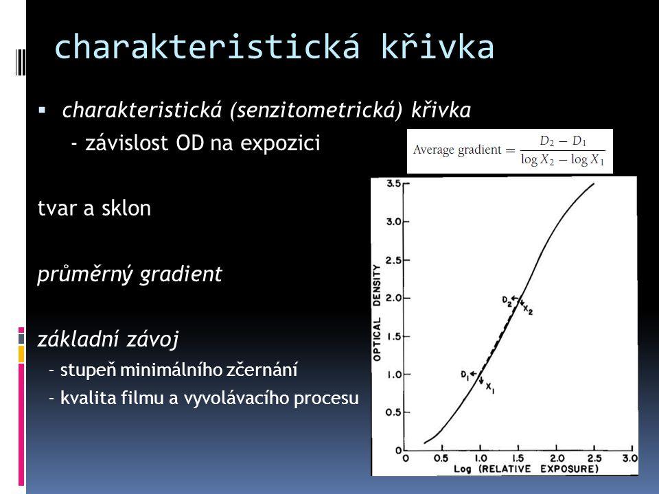 charakteristická křivka  charakteristická (senzitometrická) křivka - závislost OD na expozici tvar a sklon průměrný gradient základní závoj - stupeň