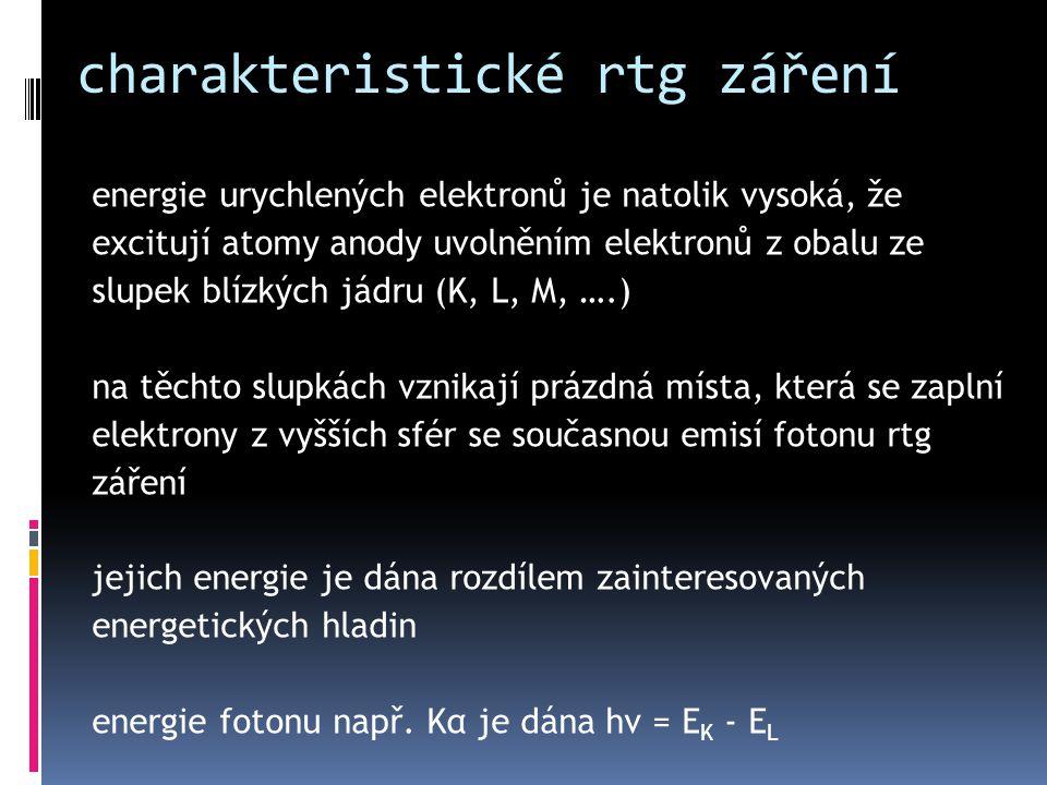 charakteristické rtg záření energie urychlených elektronů je natolik vysoká, že excitují atomy anody uvolněním elektronů z obalu ze slupek blízkých já
