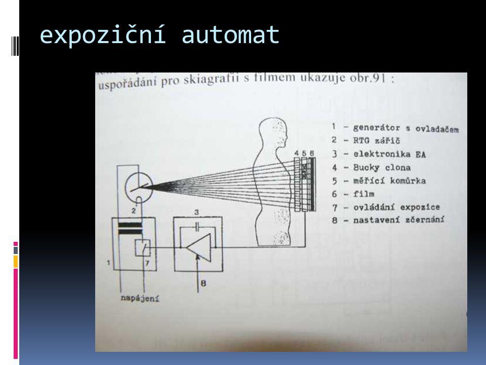 expoziční automat