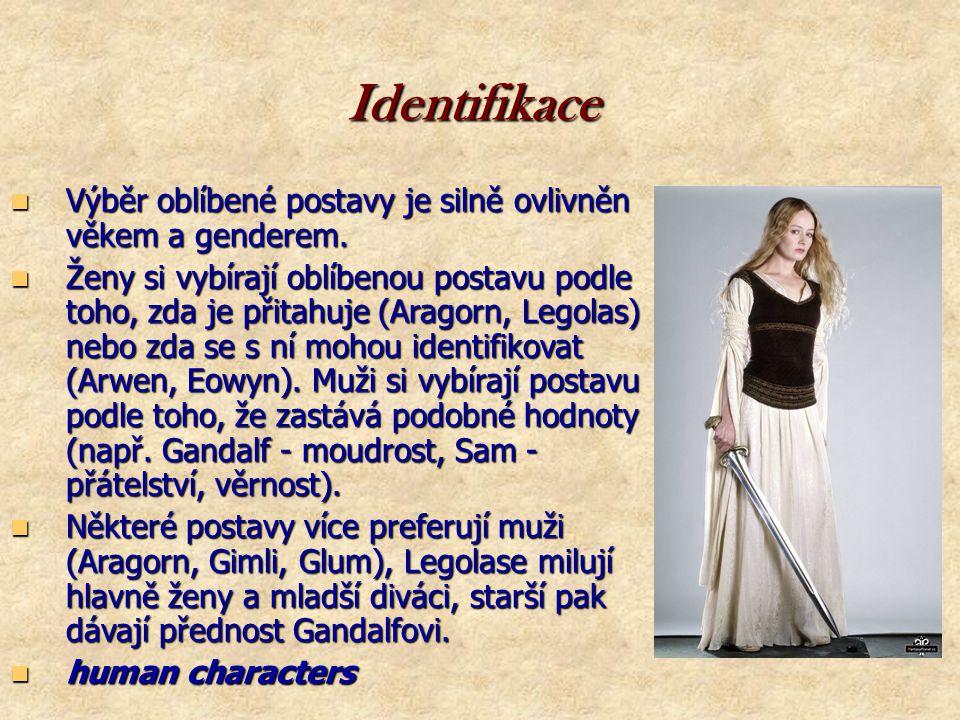 Identifikace  Výběr oblíbené postavy je silně ovlivněn věkem a genderem.