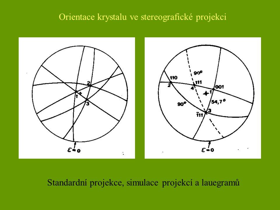 Orientace krystalu ve stereografické projekci Standardní projekce, simulace projekcí a lauegramů