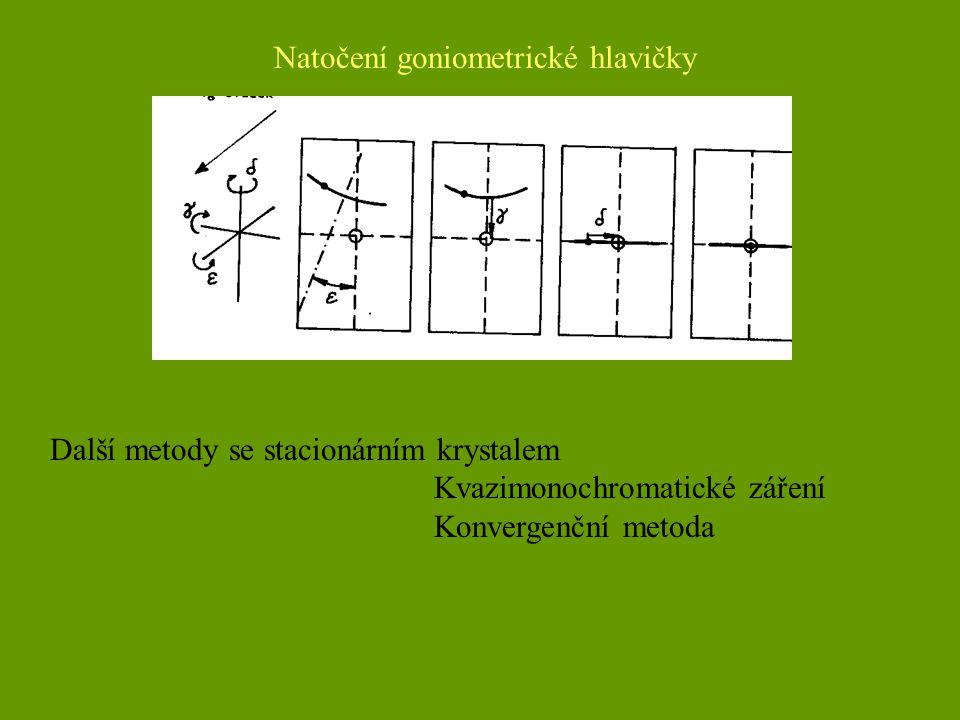 Natočení goniometrické hlavičky Další metody se stacionárním krystalem Kvazimonochromatické záření Konvergenční metoda