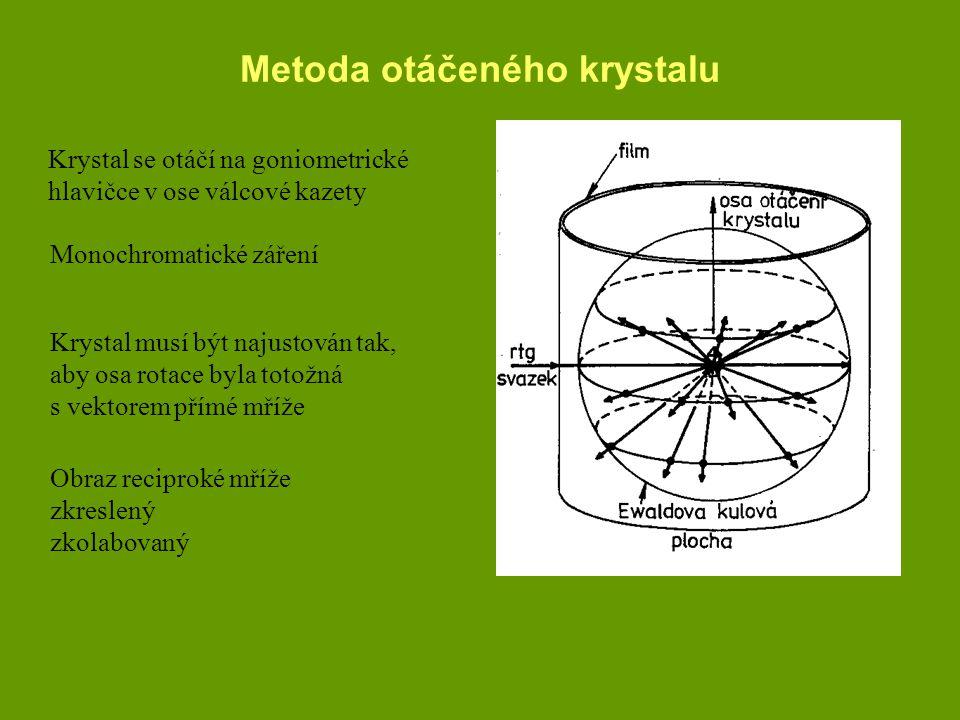 Metoda otáčeného krystalu Krystal se otáčí na goniometrické hlavičce v ose válcové kazety Krystal musí být najustován tak, aby osa rotace byla totožná