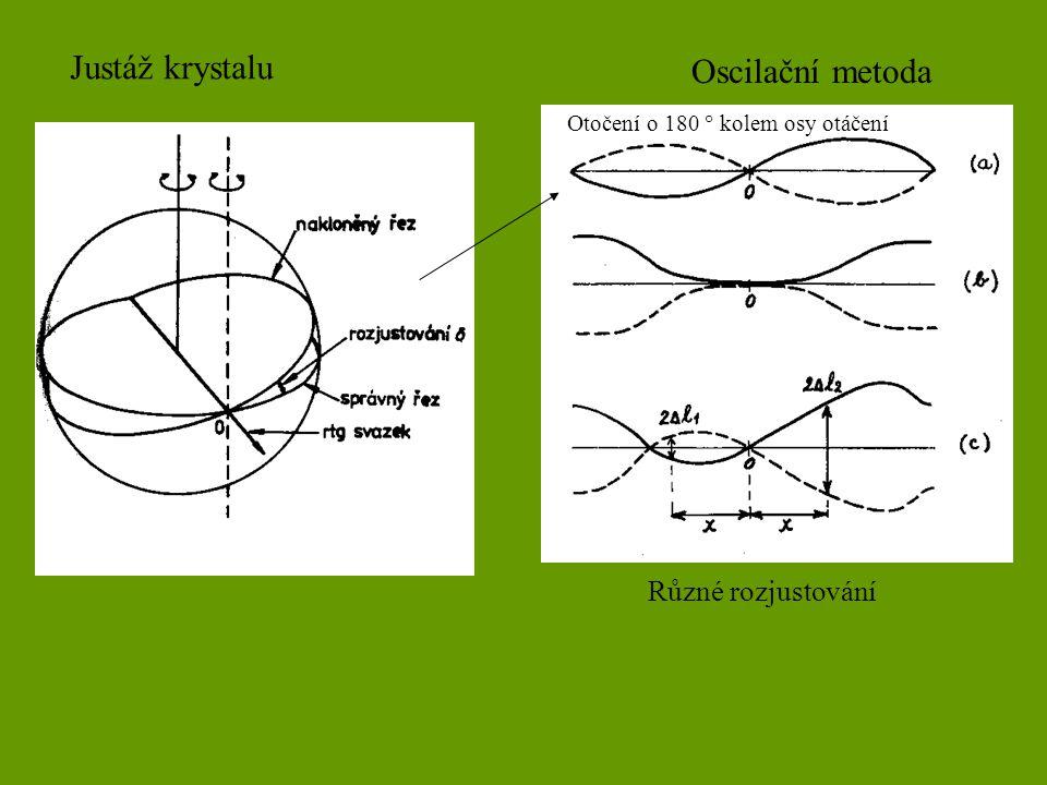 Justáž krystalu Oscilační metoda Různé rozjustování Otočení o 180  kolem osy otáčení