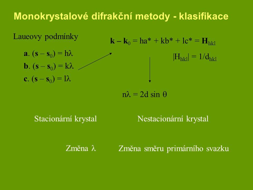 Monokrystalové difrakční metody - klasifikace Laueovy podmínky a. (s – s 0 ) = h  b. (s – s 0 ) = k  c. (s – s 0 ) = l  k – k 0 = ha* + kb* + lc* =