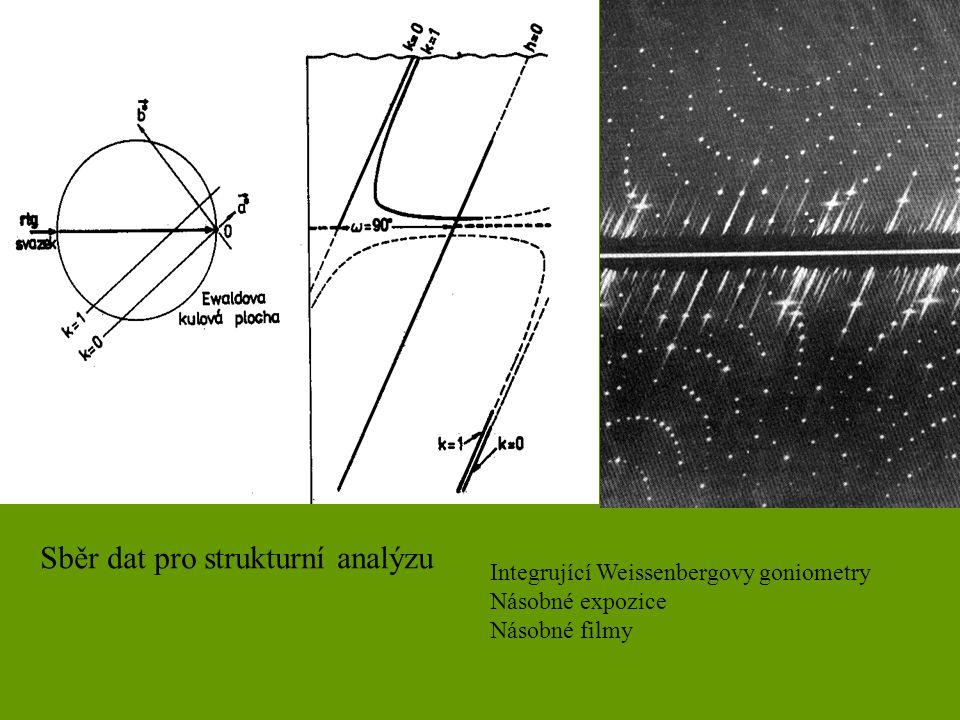 Sběr dat pro strukturní analýzu Integrující Weissenbergovy goniometry Násobné expozice Násobné filmy