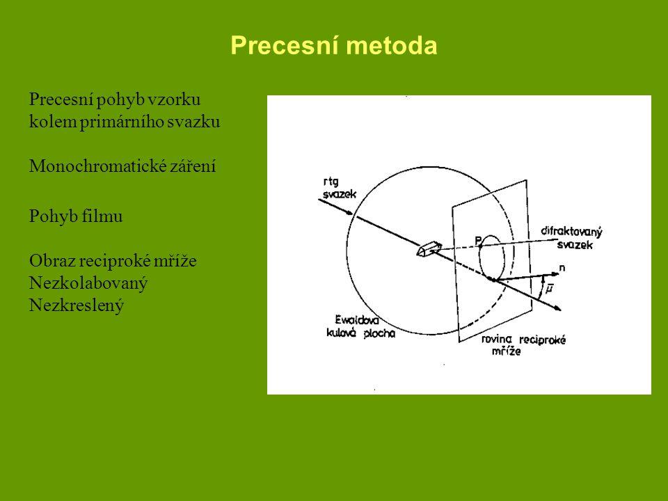 Precesní metoda Precesní pohyb vzorku kolem primárního svazku Monochromatické záření Pohyb filmu Obraz reciproké mříže Nezkolabovaný Nezkreslený