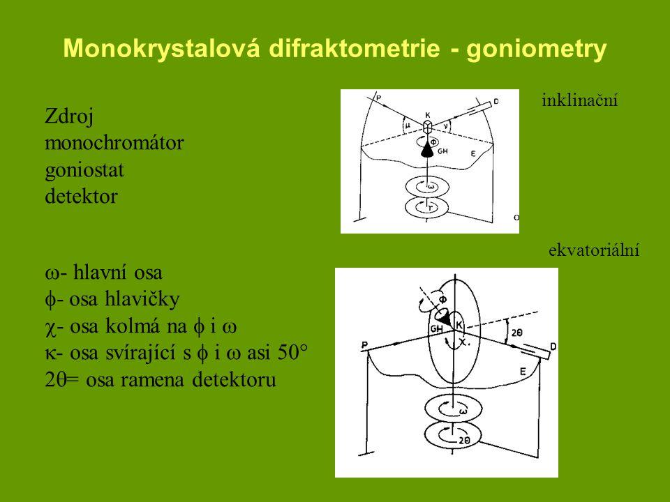 Monokrystalová difraktometrie - goniometry inklinační ekvatoriální Zdroj monochromátor goniostat detektor  - hlavní osa  - osa hlavičky  - osa kolm