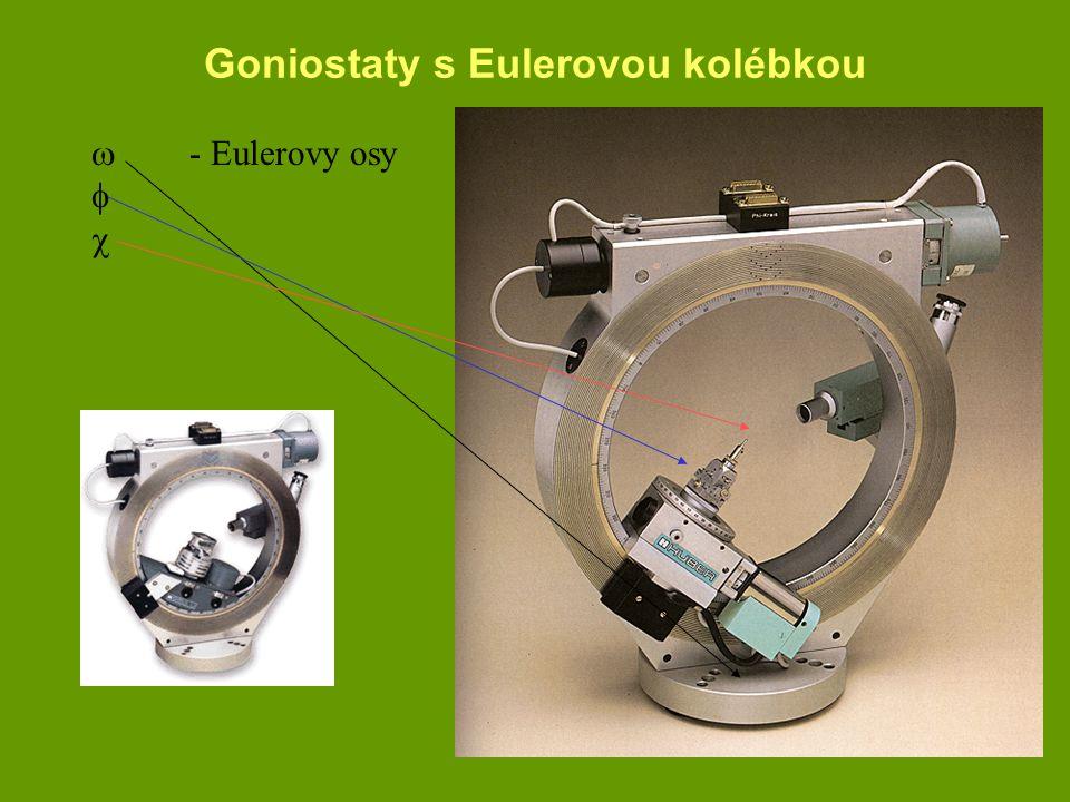 Goniostaty s Eulerovou kolébkou  - Eulerovy osy