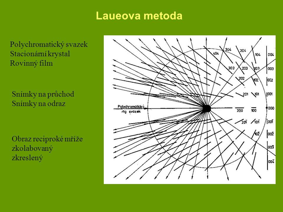 Laueova metoda Polychromatický svazek Stacionární krystal Rovinný film Snímky na průchod Snímky na odraz Obraz reciproké mříže zkolabovaný zkreslený