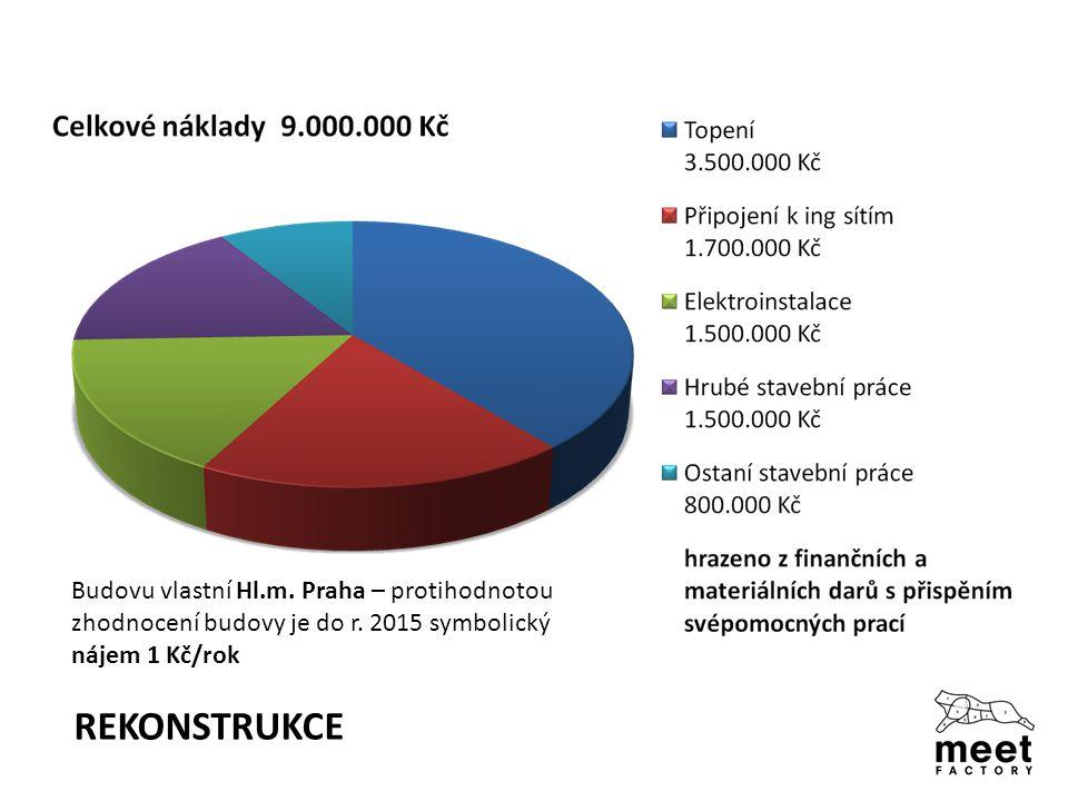 REKONSTRUKCE Budovu vlastní Hl.m.Praha – protihodnotou zhodnocení budovy je do r.