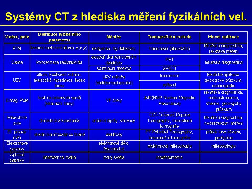 Systémy CT z hlediska měření fyzikálních vel.