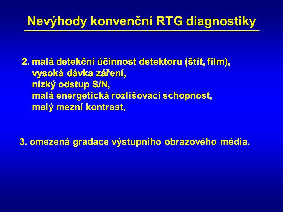 Nevýhody konvenční RTG diagnostiky 2. malá detekční účinnost detektoru (štít, film), 3. omezená gradace výstupního obrazového média. 2. malá detekční