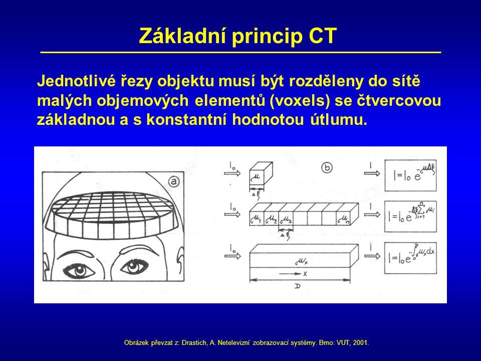 Základní princip CT Jednotlivé řezy objektu musí být rozděleny do sítě malých objemových elementů (voxels) se čtvercovou základnou a s konstantní hodn
