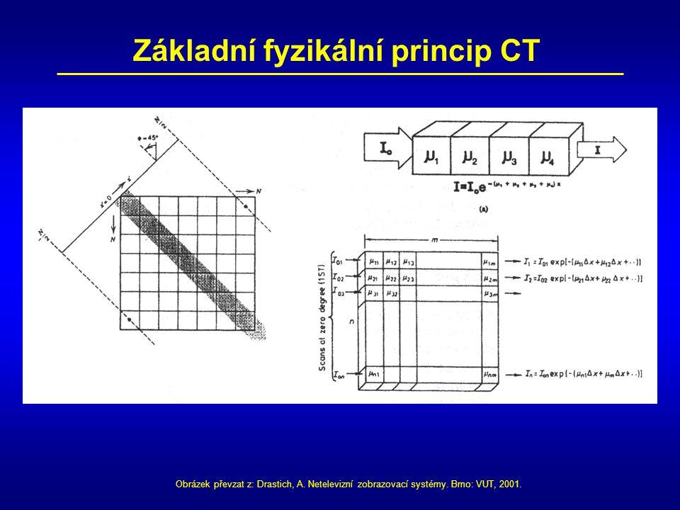Základní fyzikální princip CT Obrázek převzat z: Drastich, A. Netelevizní zobrazovací systémy. Brno: VUT, 2001.