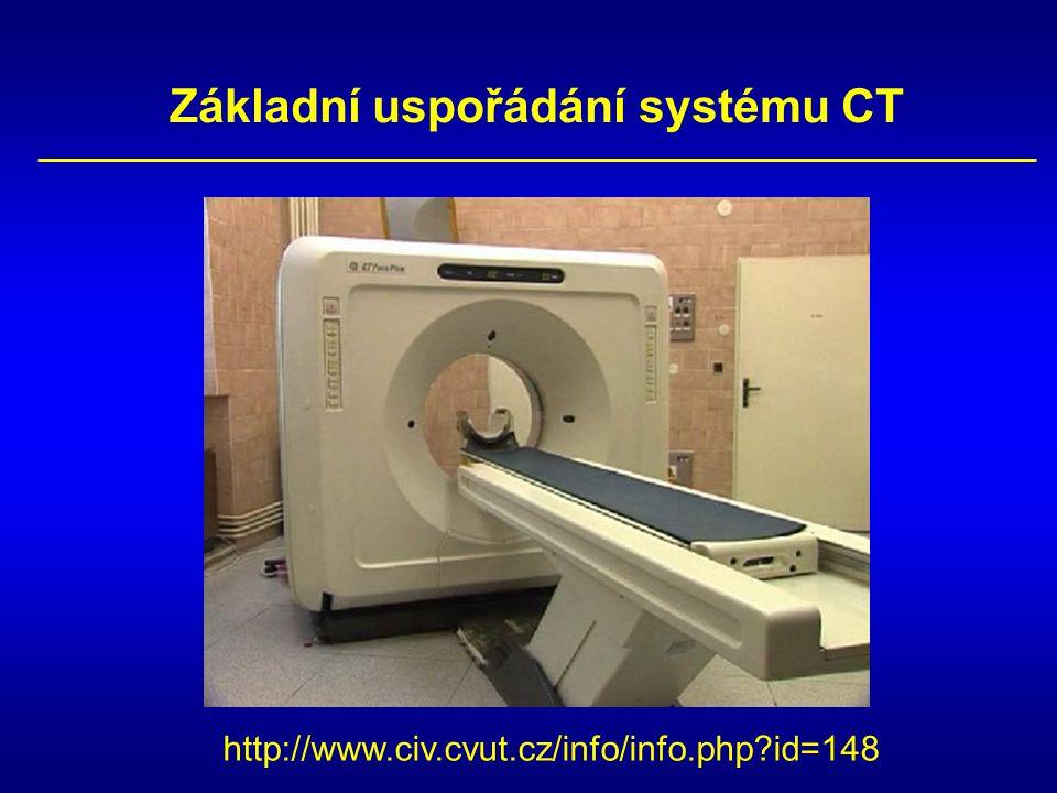 Základní uspořádání systému CT http://www.civ.cvut.cz/info/info.php?id=148
