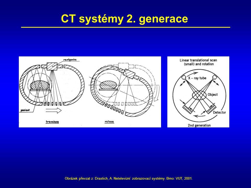CT systémy 2. generace Obrázek převzat z: Drastich, A. Netelevizní zobrazovací systémy. Brno: VUT, 2001.