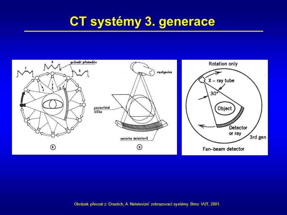 CT systémy 3. generace Obrázek převzat z: Drastich, A. Netelevizní zobrazovací systémy. Brno: VUT, 2001.