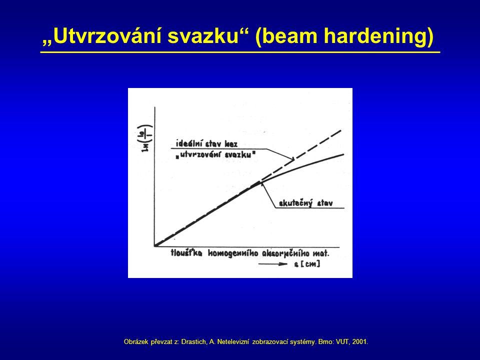 """""""Utvrzování svazku"""" (beam hardening) Obrázek převzat z: Drastich, A. Netelevizní zobrazovací systémy. Brno: VUT, 2001."""