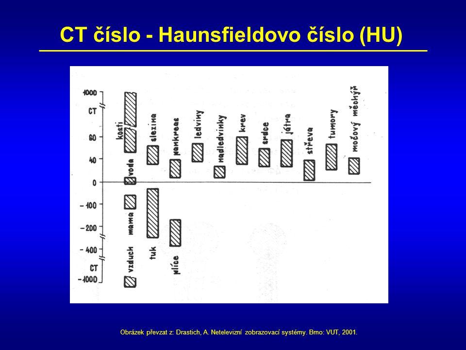 CT číslo - Haunsfieldovo číslo (HU) Obrázek převzat z: Drastich, A. Netelevizní zobrazovací systémy. Brno: VUT, 2001.