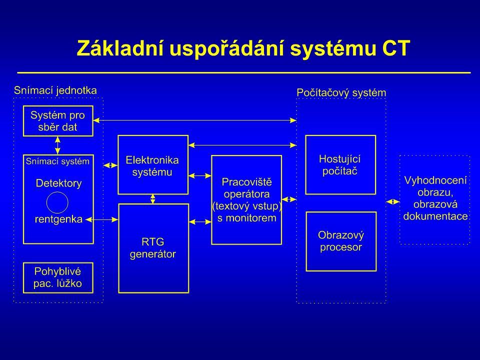 Základní uspořádání systému CT
