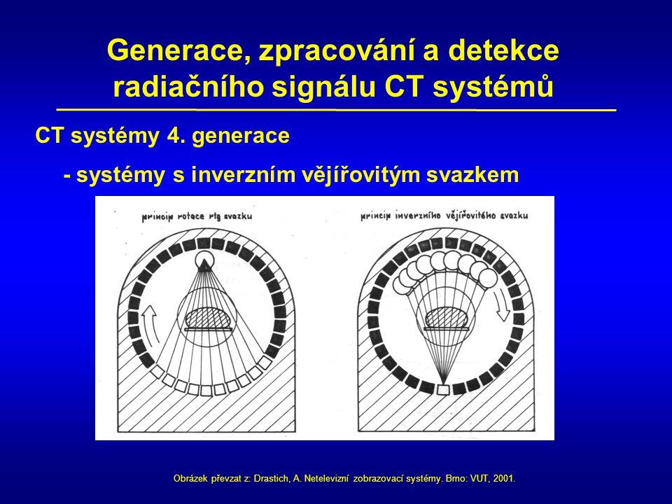 Generace, zpracování a detekce radiačního signálu CT systémů CT systémy 4. generace - systémy s inverzním vějířovitým svazkem Obrázek převzat z: Drast