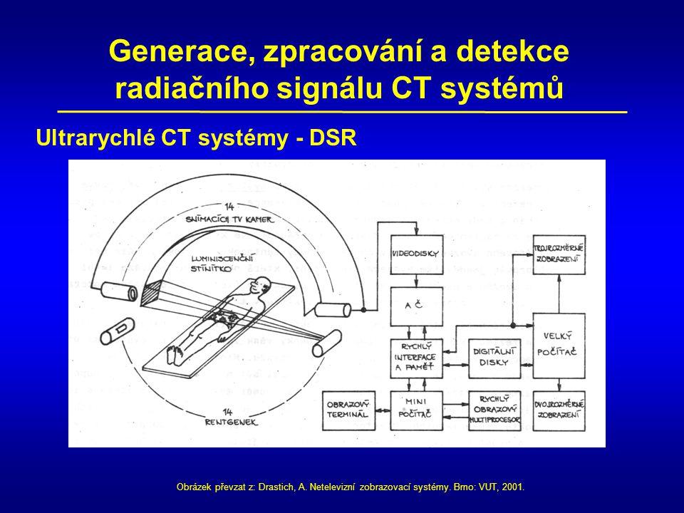 Generace, zpracování a detekce radiačního signálu CT systémů Ultrarychlé CT systémy - DSR Obrázek převzat z: Drastich, A.