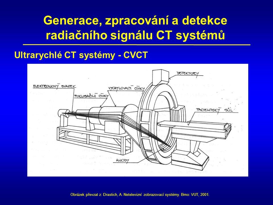 Generace, zpracování a detekce radiačního signálu CT systémů Ultrarychlé CT systémy - CVCT Obrázek převzat z: Drastich, A. Netelevizní zobrazovací sys