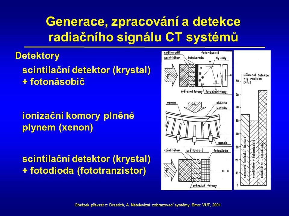 Generace, zpracování a detekce radiačního signálu CT systémů Detektory scintilační detektor (krystal) + fotonásobič scintilační detektor (krystal) + fotodioda (fototranzistor) ionizační komory plněné plynem (xenon) Obrázek převzat z: Drastich, A.