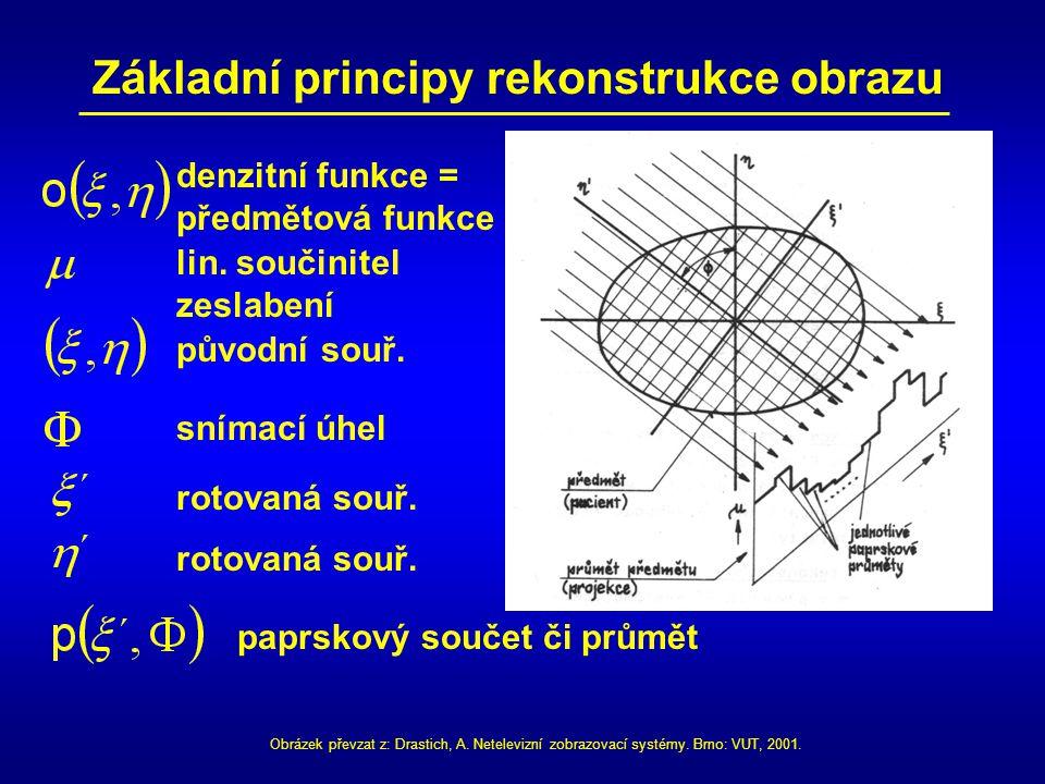 Základní principy rekonstrukce obrazu denzitní funkce = předmětová funkce lin. součinitel zeslabení původní souř. snímací úhel rotovaná souř. paprskov