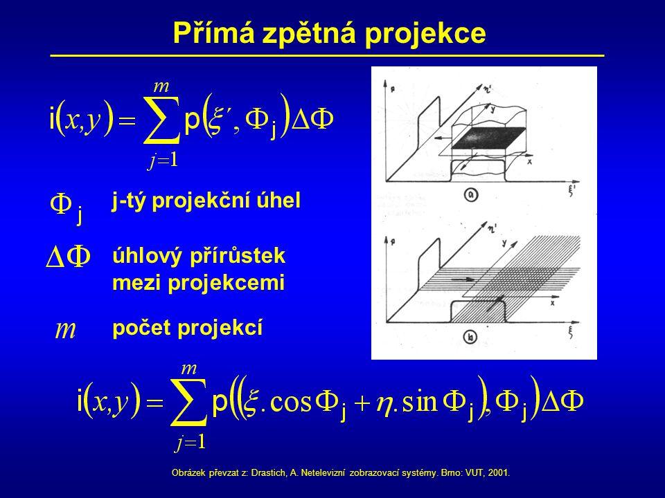 Přímá zpětná projekce j-tý projekční úhel úhlový přírůstek mezi projekcemi počet projekcí Obrázek převzat z: Drastich, A. Netelevizní zobrazovací syst