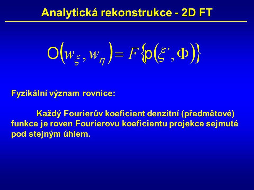 Analytická rekonstrukce - 2D FT Fyzikální význam rovnice: Každý Fourierův koeficient denzitní (předmětové) funkce je roven Fourierovu koeficientu projekce sejmuté pod stejným úhlem.