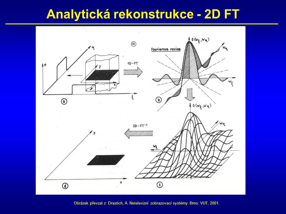 Analytická rekonstrukce - 2D FT Obrázek převzat z: Drastich, A.