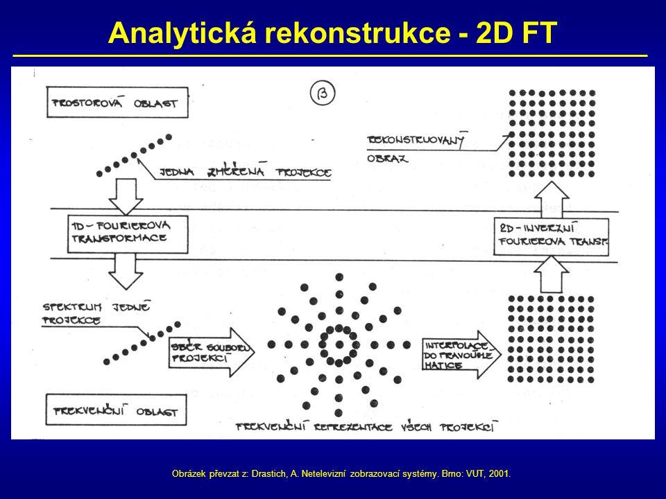 Analytická rekonstrukce - 2D FT Obrázek převzat z: Drastich, A. Netelevizní zobrazovací systémy. Brno: VUT, 2001.