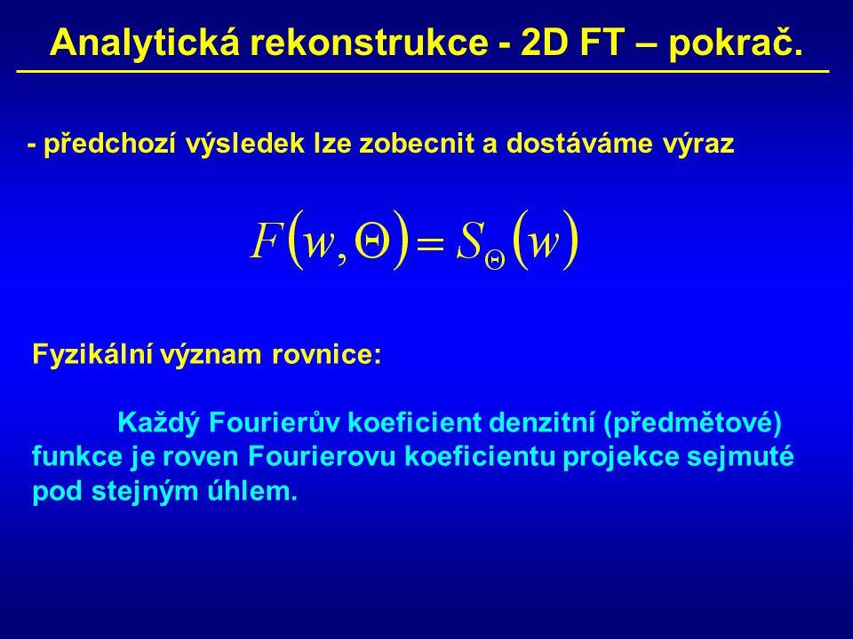 Analytická rekonstrukce - 2D FT – pokrač. - předchozí výsledek lze zobecnit a dostáváme výraz Fyzikální význam rovnice: Každý Fourierův koeficient den
